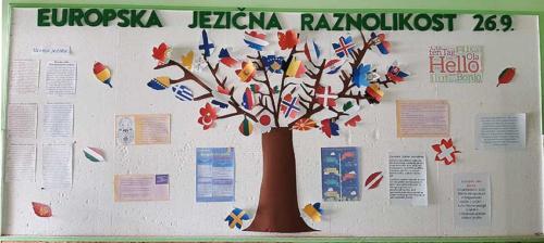 Evropski dan jezika 20